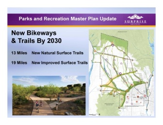 New bikeways and trails by 2030