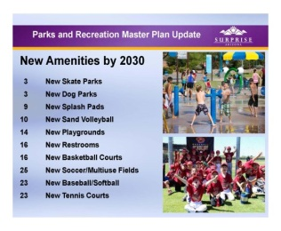 New amenities by 2030